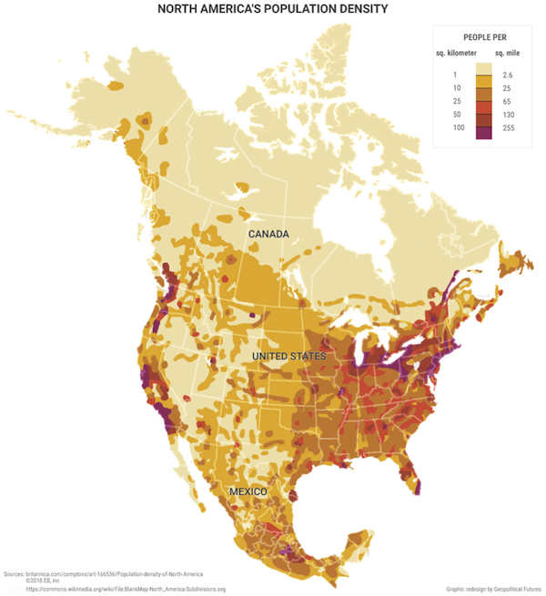 much of canada is unlivable due to the harsh climate and the canadian shield its big population centers are all 100 miles from the us mexicos main