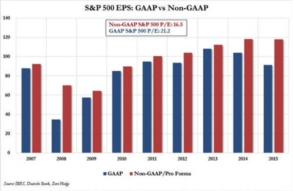 The US Consumer Driven Economy Has Hit a Brick Wall5