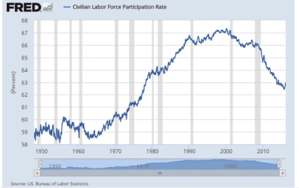 These_9_Charts_Explain_the_Global_Economic_Slowdown—and_Why_Central_Banks_Can't_Fix_It