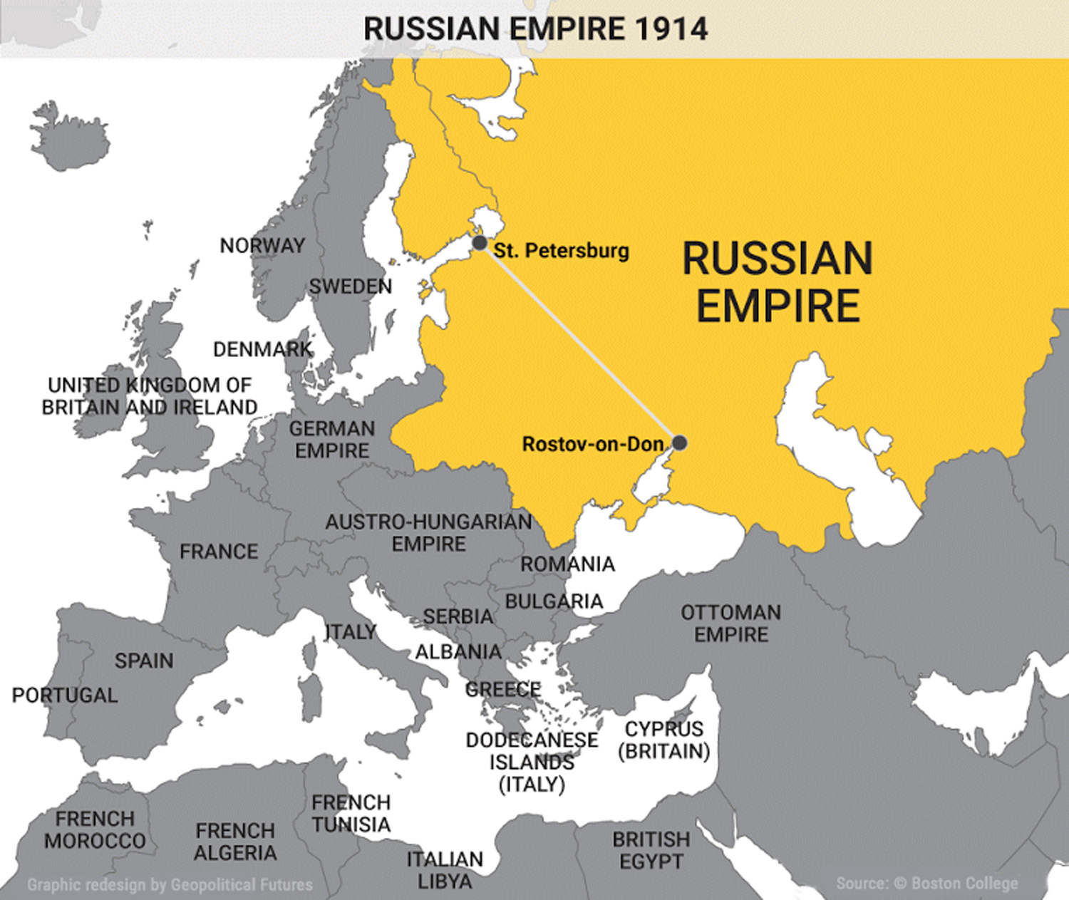 The geopolitical position of Russia