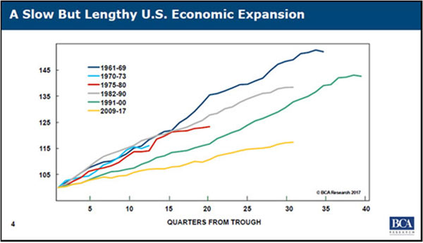 4 Charts That Show How Tax Cuts Will Trigger A Recession
