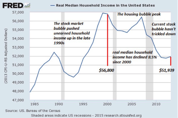 Mauldin-_The_Fed_took_money_from_the_poor_and_gave_it_to_the_top_25