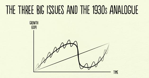 Dalio's Analogue and Mauldin's Commentary   Mauldin Economics