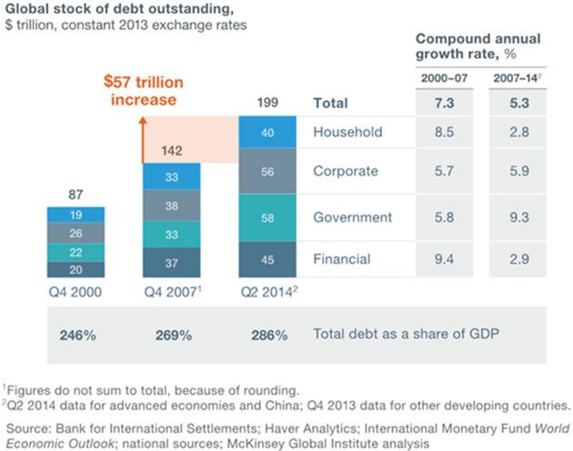 The Debt Train Will Crash | Mauldin Economics