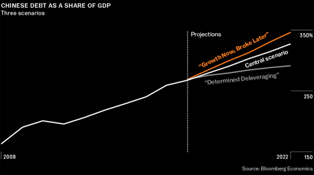 China For The Trade Win Mauldin Economics