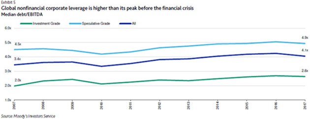 The Debt Train Will Crash | Mauldin Economics